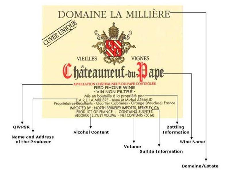 Cách Đọc Nhãn Rượu Vang Pháp Chuẩn Nhất