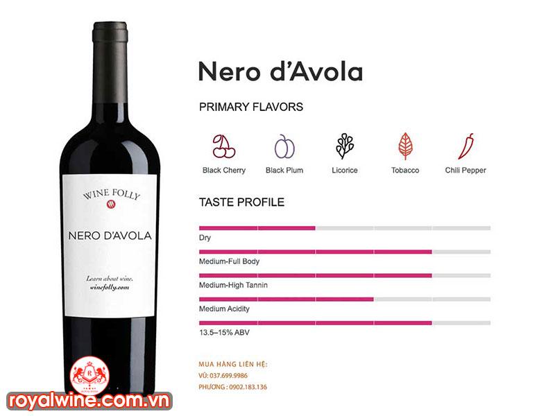 Đặc Tính Của Rượu Nho Nero d'Avola